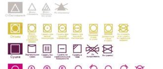 Значки на одежде для стирки расшифровка