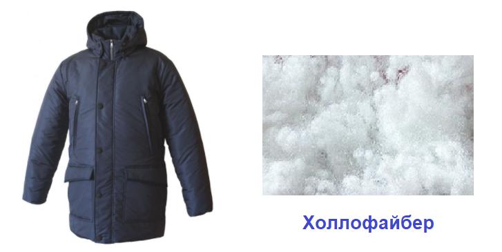 Утеплитель куртки