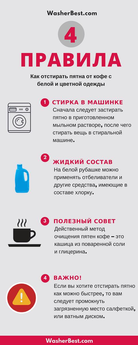 Как отстирать кофе с белой одежды: чем быстро можно вывести свежее пятно на светлых джинсах