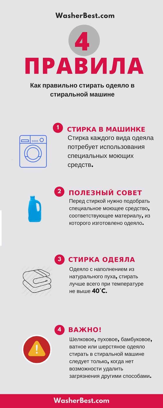 Как постирать одеяло в стиральной машине автомат: выбор правильного режима стирки, лучшая температура
