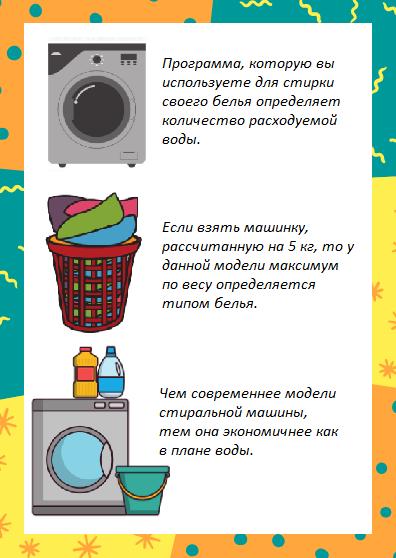 Информация о стирке