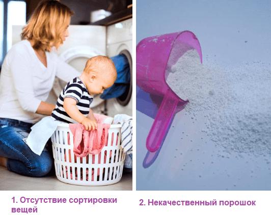 Использование моющего средства