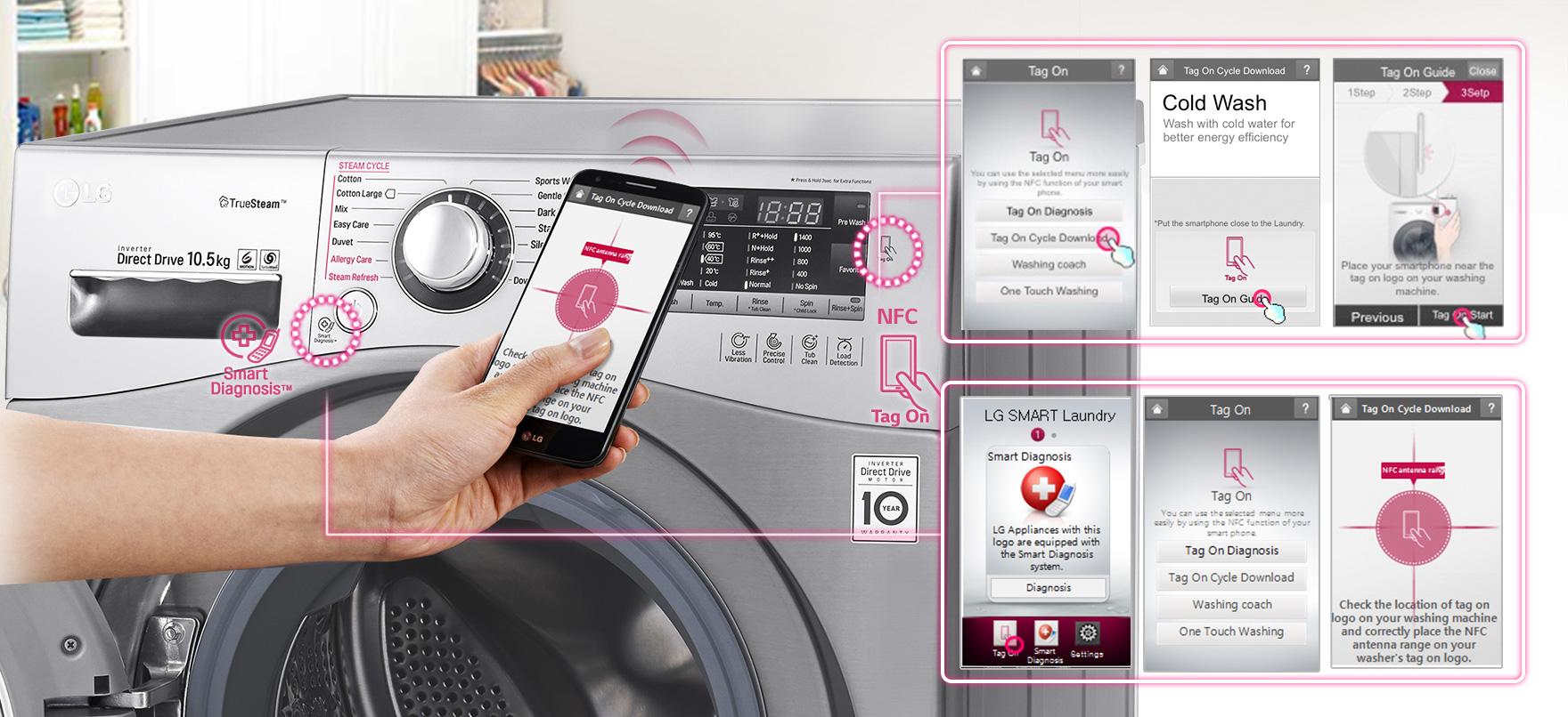 LG Smart Diagnosis стиральная машина как пользоваться