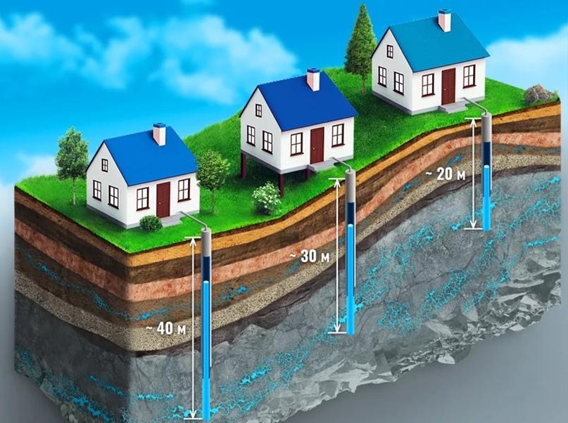 Типы насосного оборудования для скважины